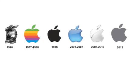 解密苹果Logo的真正含义
