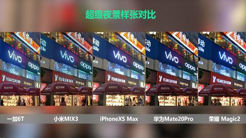 超级夜景大比拼:华为Mate20 Pro、小米MIX3、iPhone Xs Max相机实拍体验Part1