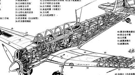 朝鮮戰爭番外:采購小飛機