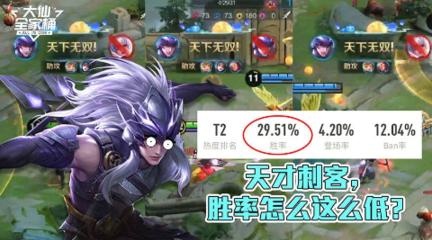 王者荣耀张大仙:新英雄马超胜率29%?天秀刺客怎能如此埋没!进来学马超!