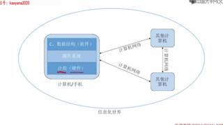 2022王道考研计算机  计算机组成原理