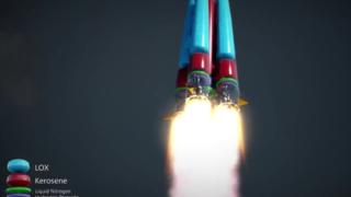 透明的联盟号火箭发射,可以仔细观察燃料使用情况