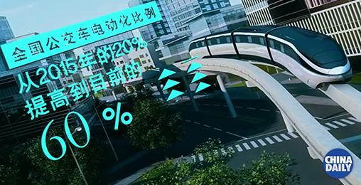 【中国日报】看中国这五年,生态环境保护有妙招!